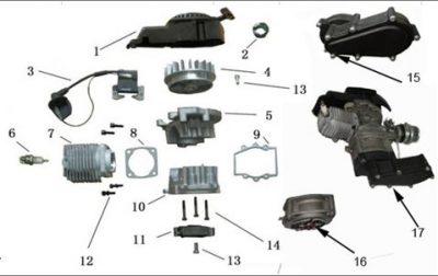 Ersatzteile Pocketbike